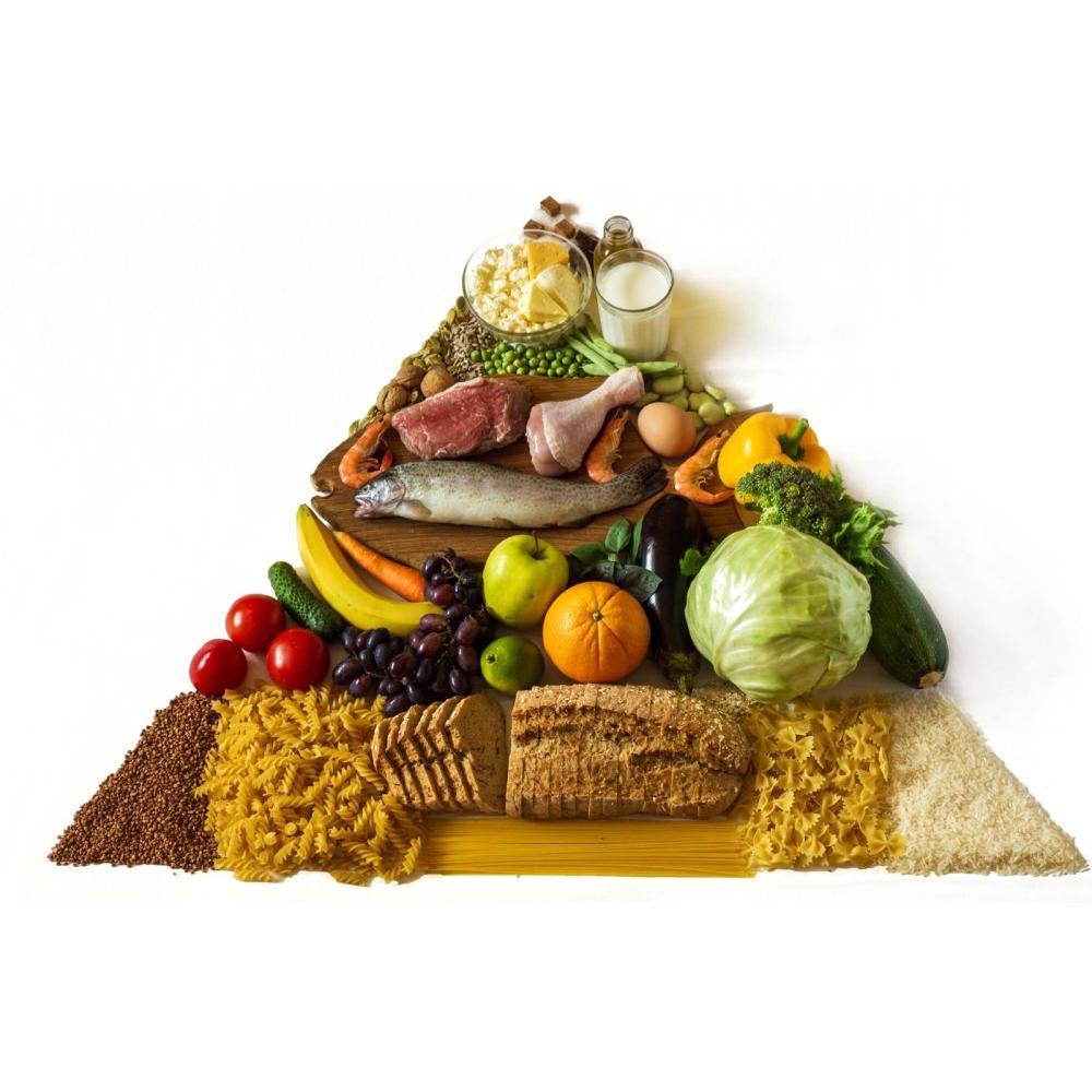 Основни храни